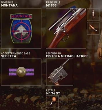 Pistola Mitragliatrice COD WW2.